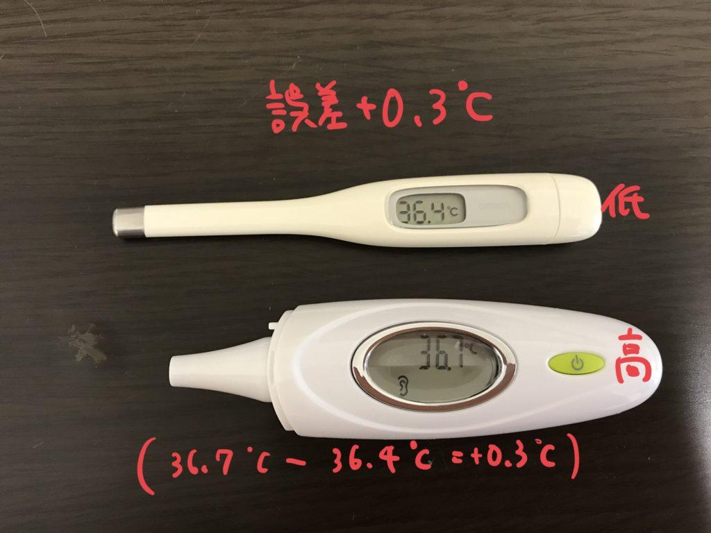 ドリテック体温計 耳 誤差0,3℃