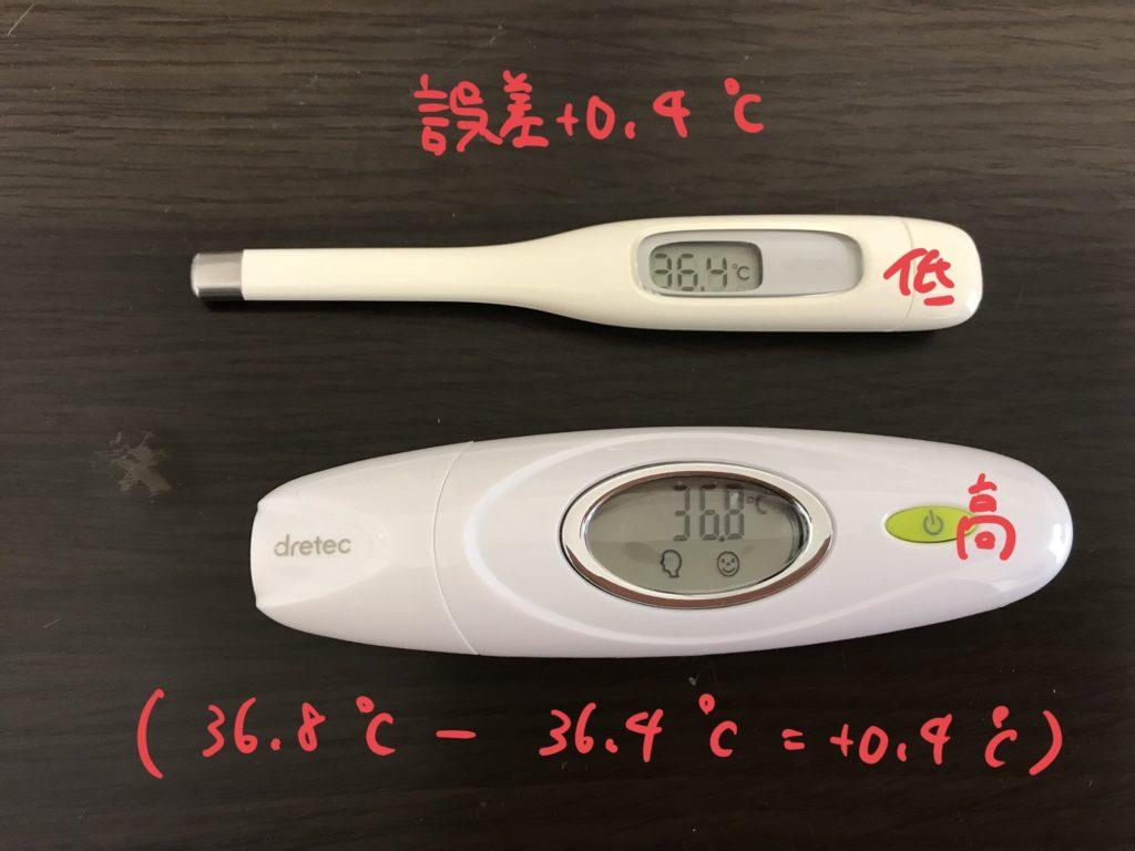 ドリテック体温計 ひたい 誤差0,4℃