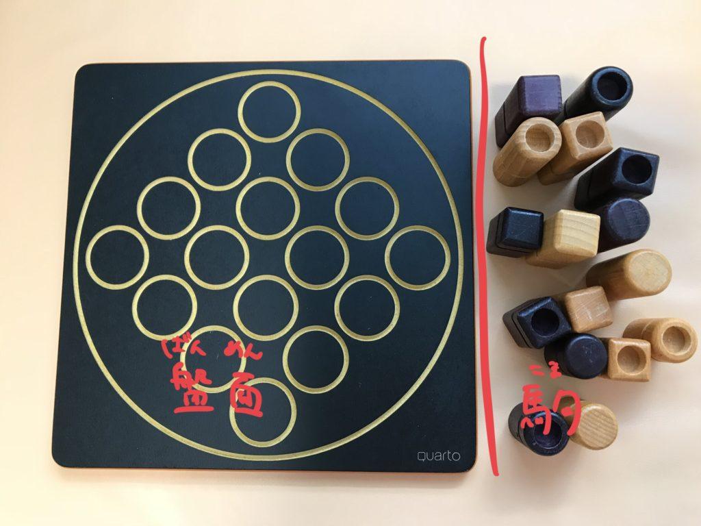 クアルト 駒と盤面